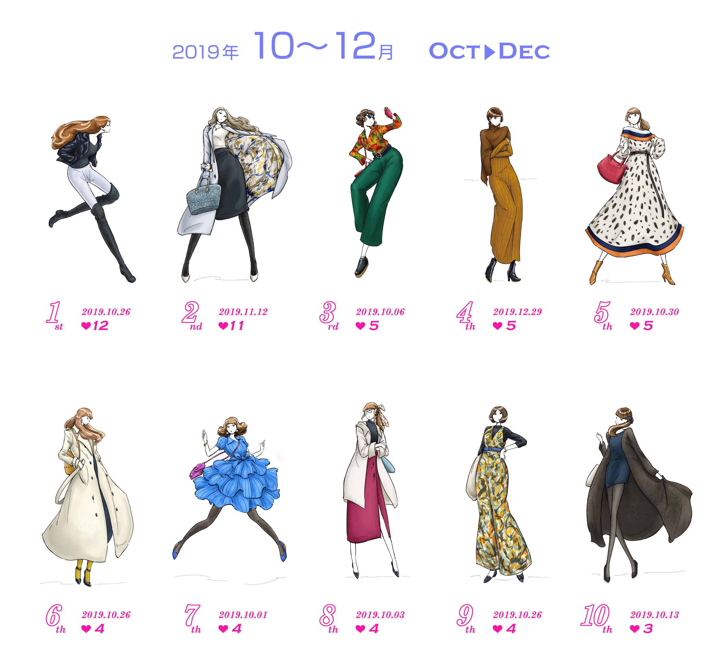2019年10〜12月人気スケッチTOP10